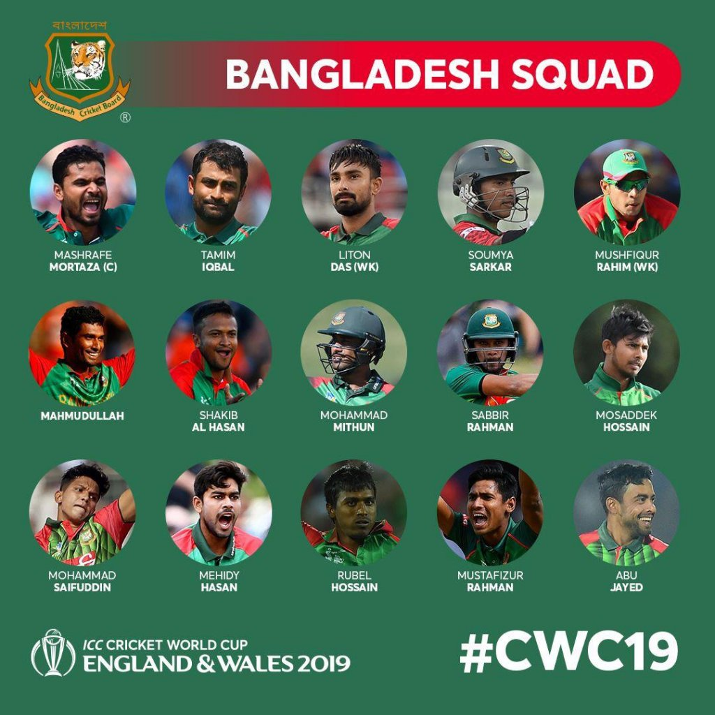 Bangladesh Squad for Cricket World Cup 2019 - e-Syndicate Network