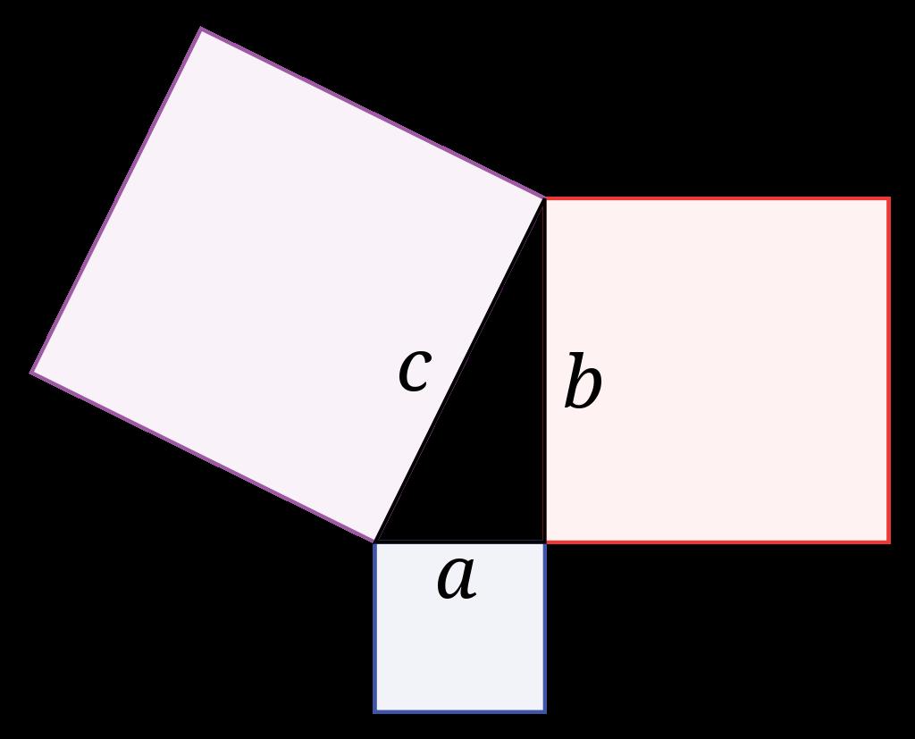 pythagora's equation