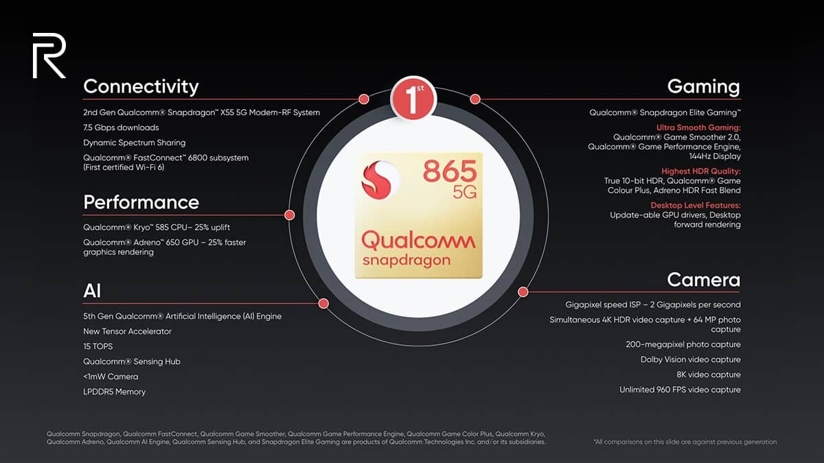 Realme X50 Pro 5G - 2