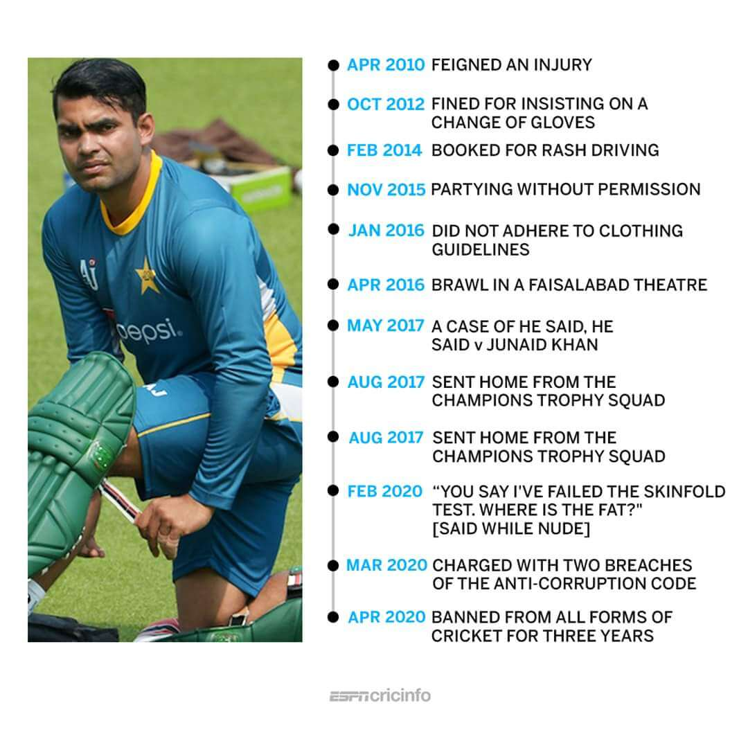 Umar Akmal banned for 3 years by PCB