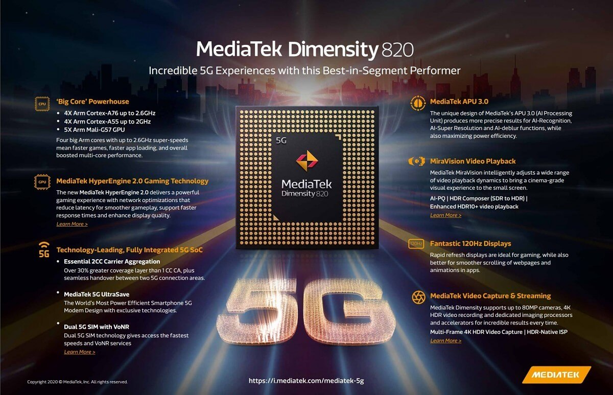 MediaTek Dimensity 820 5G Vs. Snapdragon 765G